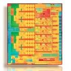 Prozessor: Intels Broadwell bietet die schnellste integrierte Grafik