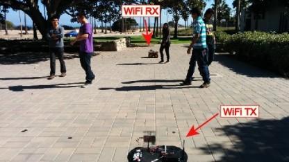 Zwischen zwei WLAN-Geräten lassen sich Personen dank ihrer Dämpfung zählen.