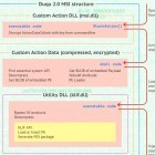 Trojaner Duqu: Kaspersky entdeckt Malware im eigenen Netz