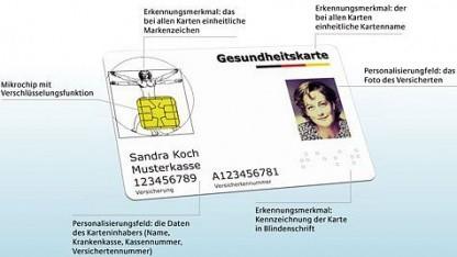 Mit nur einer einzigen Information könnten Unbefugte eine neue Gesundheitskarte beantragen und an Patientendaten gelangen.