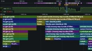 Darstellung des Aufrufstapels des Javascript-Codes