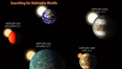 Die Nasa sucht nach bewohnbaren Planeten - aber noch können wir keine zweite Erde finden.