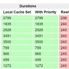 Kritische Softwarefehler: RyuJIT verändert willkürlich Parameter