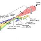 2 Petawatt: Japaner nehmen Superlaser in Betrieb