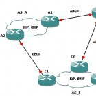 HTTPS: BGP-Angriff gefährdet TLS-Zertifikatssystem