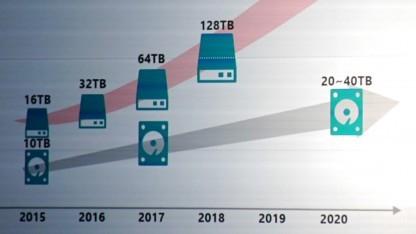Toshiba-Roadmap für HDDs und SSDs