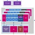 Architektur erklärt: Intel spricht wenig bis viel über Skylake