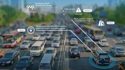 Das Auto kommuniziert: standardisierte Schnittstellen für Sensordaten.