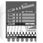 High-Bandwidth-Memory-Hersteller: SK Hynix baut Chipfabriken für 26 Milliarden US-Dollar