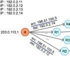 IP-Spoofing: Bittorrent schließt DRDoS-Schwachstelle