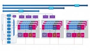 Blockdiagramm zur Gen9-Grafikeinheit