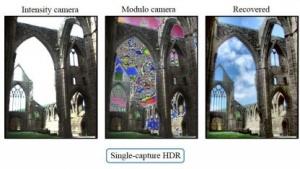 Modulo: Alogrithmus zählt, wie oft das Pixel zurückgesetzt wurde