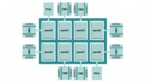 Blockdiagramm der Mars-CPU