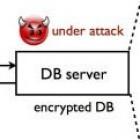 CryptDB: Angriff auf verschlüsselte Datenbanken