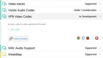 Edge soll VP9 unterstützen.