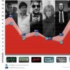 Streaming: Netflix ermittelt Episoden, die Binge Watching erzeugen