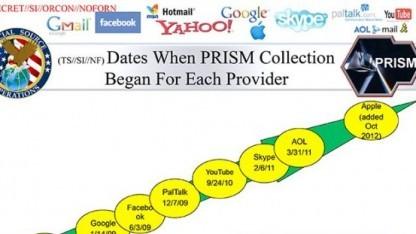 Die Kooperation von Facebook mit der NSA beeinträchtigt nach Ansicht der USA nicht den Datenschutz.