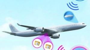 Funktionsprinzip des European Aviation Network