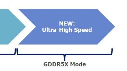 GDDR5X soll GDDR5 nachfolgen.