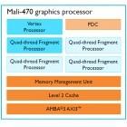 Mali-470: ARM liefert mehr Grafikleistung für Smartwatches