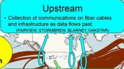 Das NSA-Programm Upstream soll weltweit Glasfaserleitungen überwachen.