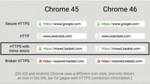 Google Chrome hat eine überarbeitete Anzeige für das Sicherheitsniveau einer Webseite.