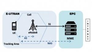 Forscher haben praktikable Angriffe auf den LTE-Standard vorgestellt.