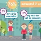 Connected Car: Vernetzte Autofahrer wollen abschalten können
