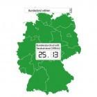 25,13 MBit/s: Grüne starten bundesweite MBit/s-Messung für alle Haushalte