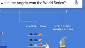Die Google-App soll nun auch Antworten auf Fragen von Menschen liefern können.