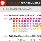 Wolfram: Mathematica-Sprache bekommt simple Lern-IDE