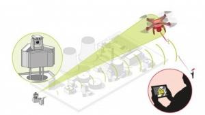 Abwehrsystem von Airbus: Der Pilot wird geortet.