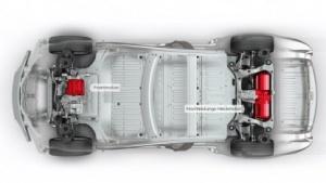 Model S mit Doppelmotor