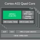 Cortex-A32: Dieser ARMv8-Kern ist für 32 statt 64 Bit optimiert