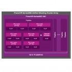 PowerVR Series 8XE: Neue GPUs bringen Vulkan in günstige Smartphones