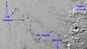 Sputnik-Ebene auf dem Zwergplaneten Pluto: konvektive Bewegungen