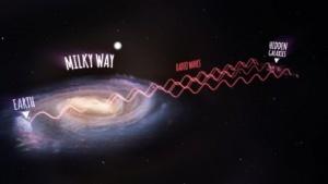 Hinter der Milchstraße: Die neuen Galaxien wurde mit einem Radioteleskop entdeckt.