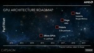 Roadmap mit Polaris und Vega