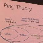 Windows-10-Test-Ringe: Insider-Builds sind frisch und deshalb riskant