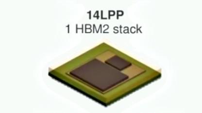 14LPP-Design mit einem HBM2-Stack