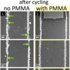 Nanodraht und Gel: Neue Technik könnte Akkus viel langlebiger machen