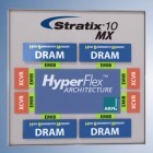 Stratix 10 MX: Alteras Chips nutzen HBM2 und Intels Interposer-Technik
