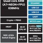 Tri-Radio-Plattform: Qualcomm bringt das Dreifach-WLAN