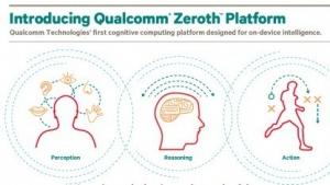 Zeroth Machine Intelligence Platform