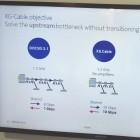 TV-Kabelnetz: XG-Cable für symmetrische 10 GBit/s braucht noch Jahre