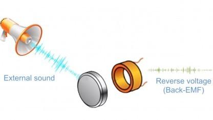 Vibraphone: Assistenzsystem für Schwerhörige