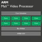 Mali Egil: ARMs Video-Kern unterstützt HDR-Videos auf Smartphones