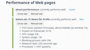 Mit Firefox 47 lässt sich die Leistung einer Webseite überprüfen.