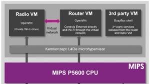 Mit Virtualisierung könnte trotz strenger Funktechnikregeln weiter freie Firmware auf Routern genutzt werden.