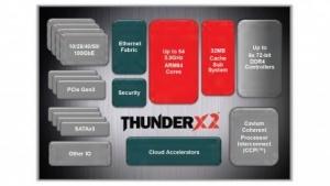 ThunderX2